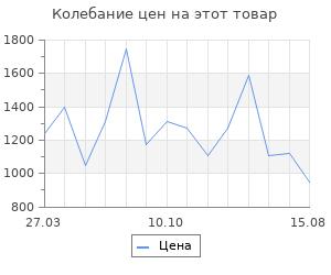 Изменение цены на Браслеты SOKOLOV 94054576_s