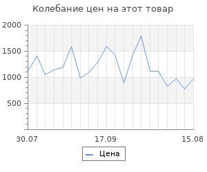 Изменение цены на Браслеты SOKOLOV 94050509_s
