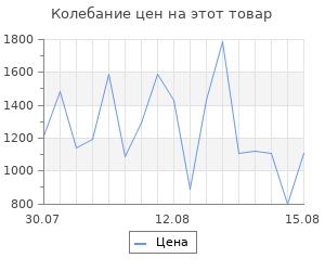 Изменение цены на Браслеты SOKOLOV 94050515_s