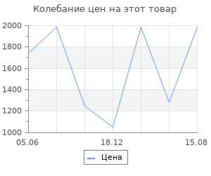 Изменение цены на Браслеты SOKOLOV 93050045_s