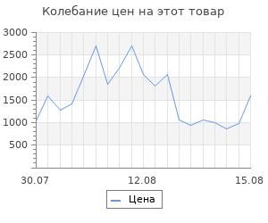 Изменение цены на Браслеты SOKOLOV 94050214_s