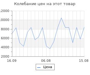 Изменение цены на Браслеты SOKOLOV 94054611_s
