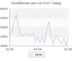 Изменение цены на Браслеты SOKOLOV 050950_s