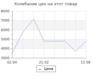 Изменение цены на Браслеты SOKOLOV 92050112_s