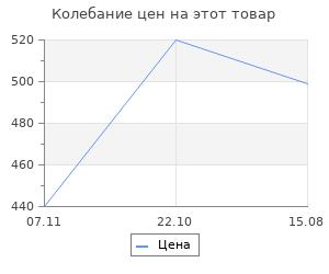 Изменение цены на Браслеты Эстет T5B050600501