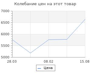 Изменение цены на Серьги DEN'O MVE1200GLB