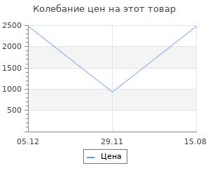 Изменение цены на Браслеты SOKOLOV 8510500030_s