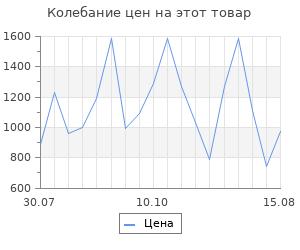 Изменение цены на Браслеты SOKOLOV 93050119_s