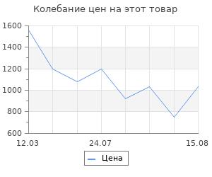 Изменение цены на Браслеты Spikes SBL-0924K-2-ST