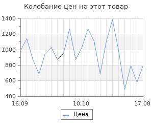 Изменение цены на Браслеты SOKOLOV 94050366_s