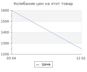 Изменение цены на Коврик игровой Vortex Луна-парк 100x150 см