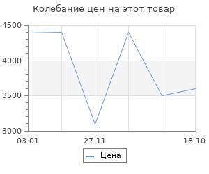 Изменение цены на Ковёр 0.60х1.10 фараше тренди 117/390 Ковровые галереи