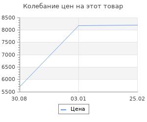 Изменение цены на Ковёр 0.80х1.20 romano chenille №d2 ov Ковровые галереи