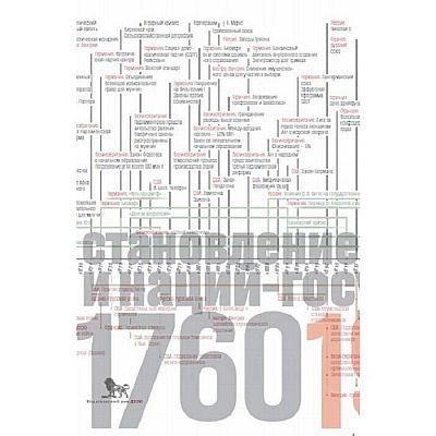 Майкл Манн: Источники социальной власти. В 4 томах. Том 2. Становление классов и наций-государств